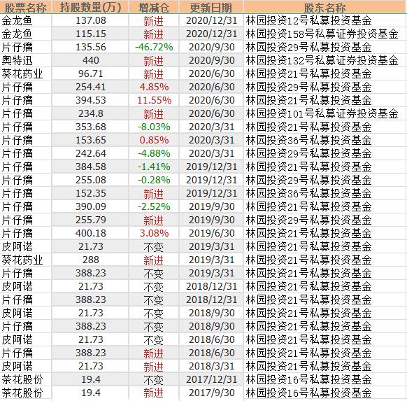 QQ截图20210425134818.png
