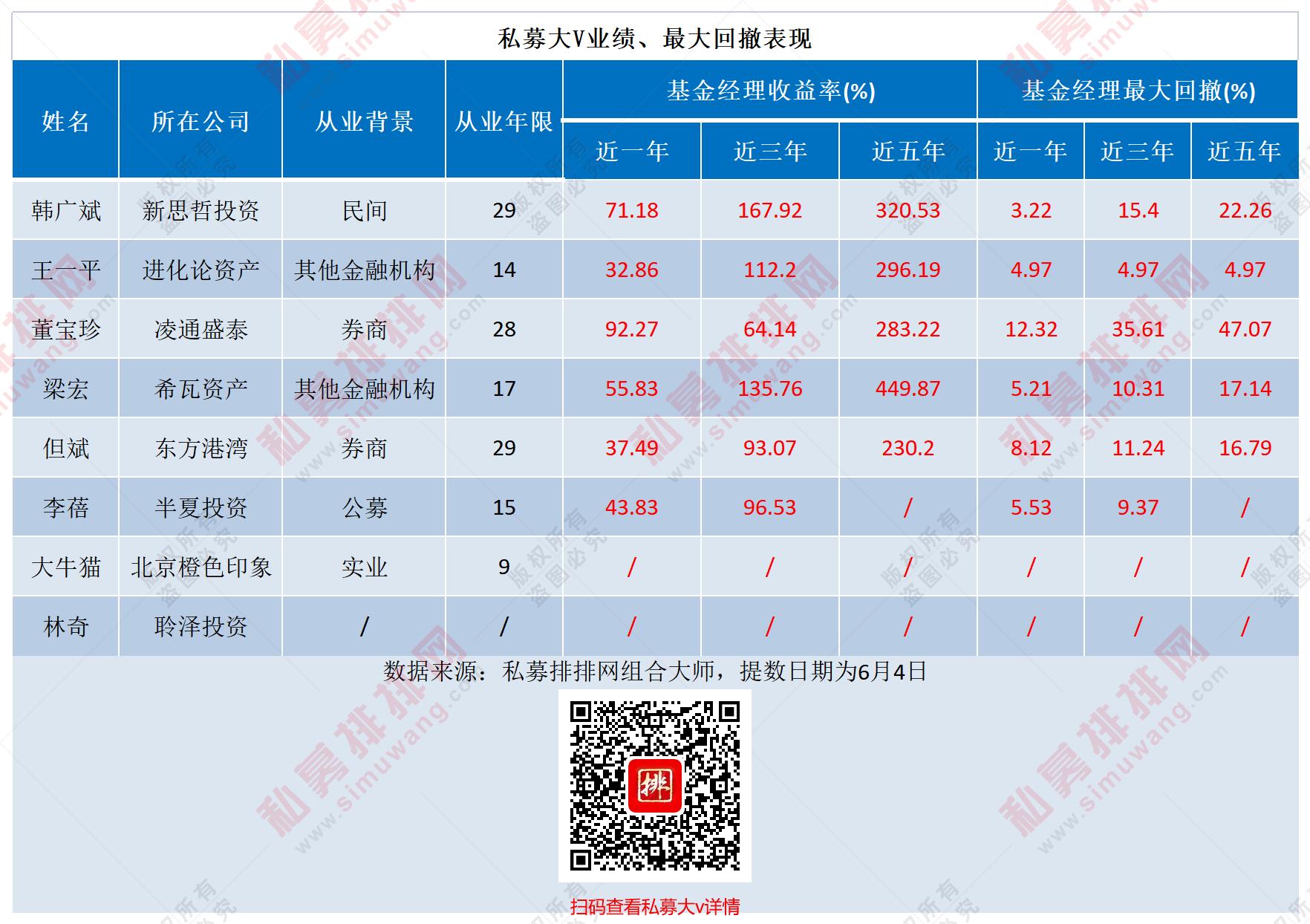 图片1.2 官网.png