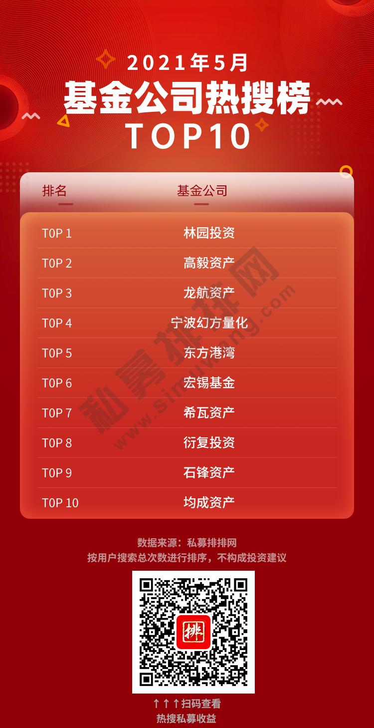 国内私募基金公司排名前十-5月私募基金公司排行榜top10