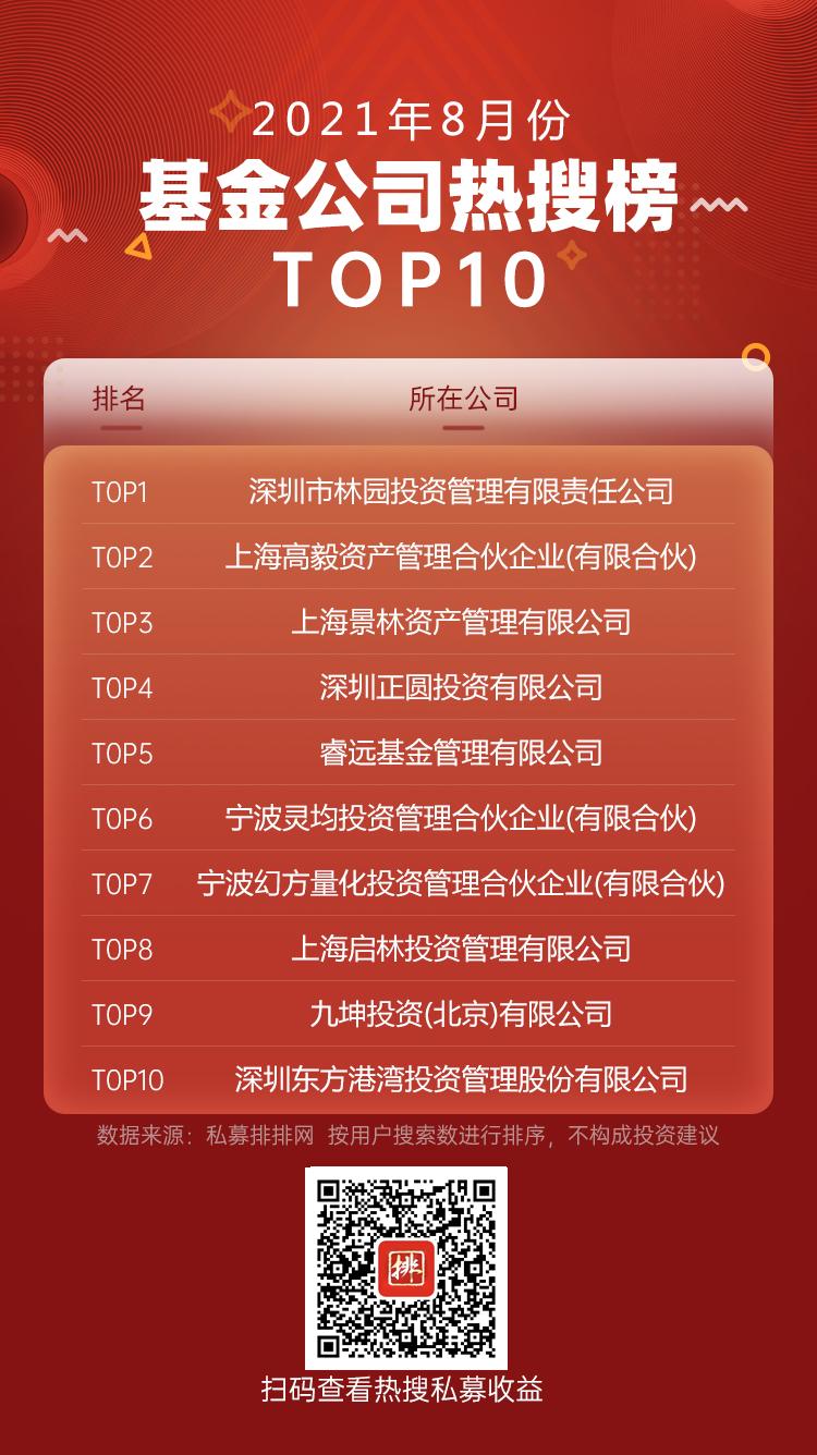 热搜榜(公司)9.7.png