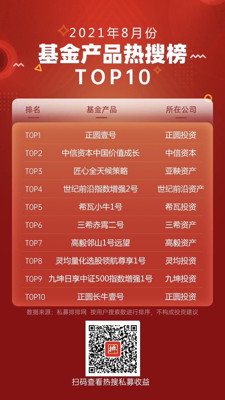 热搜榜(产品)9.7.png