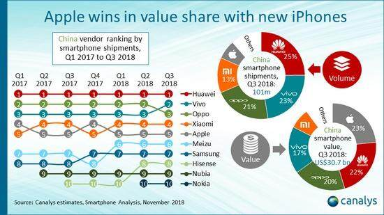 资料显示,壹号卖家是目前拼多多上手机销量第一的店,它最早在