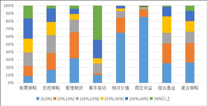 私募排排网-中国私募证券投资基金行业报告(2019年4月报)2859.png