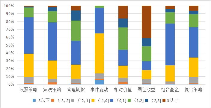 私募排排网-中国私募证券投资基金行业报告(2019年4月报)3089.png